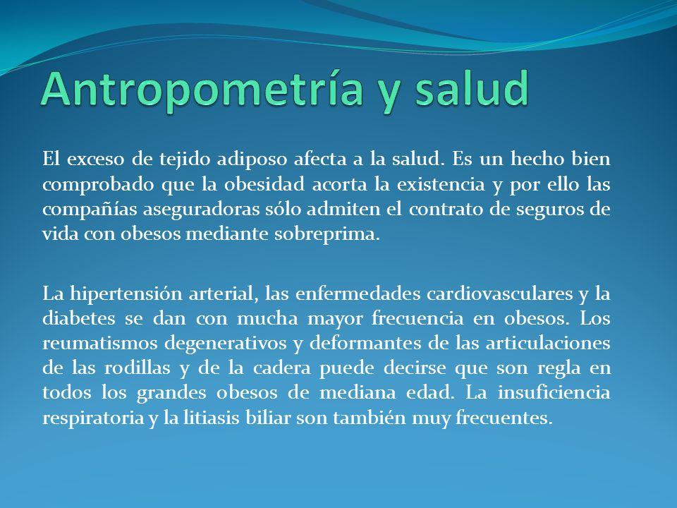 Antropometría y salud