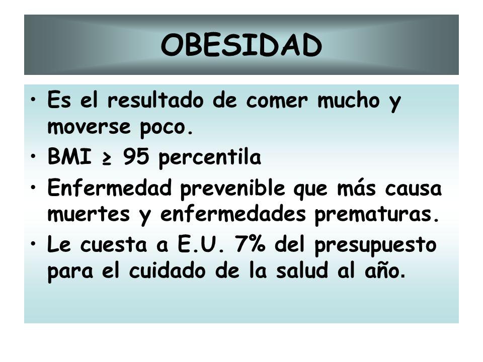 OBESIDAD Es el resultado de comer mucho y moverse poco.