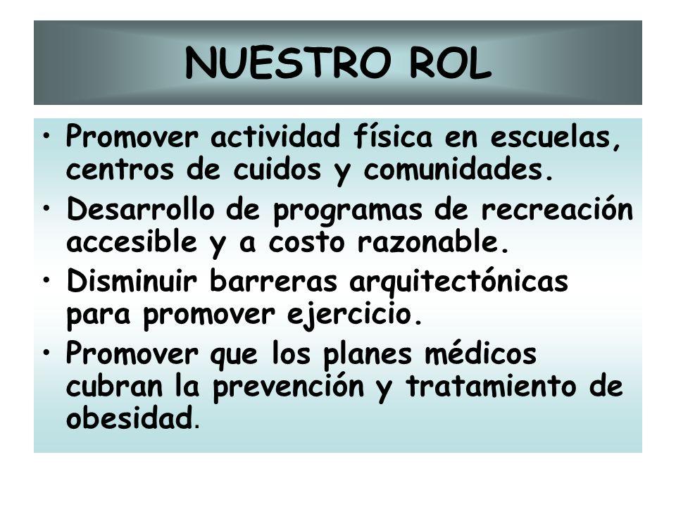 NUESTRO ROL Promover actividad física en escuelas, centros de cuidos y comunidades.