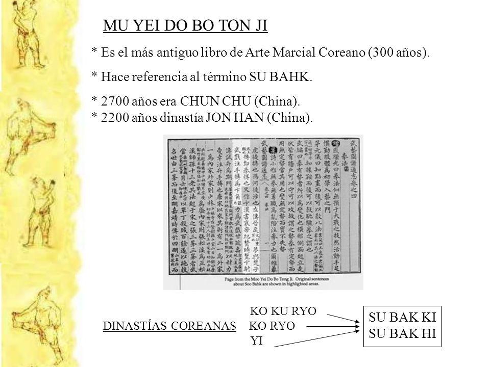 MU YEI DO BO TON JI * Es el más antiguo libro de Arte Marcial Coreano (300 años). * Hace referencia al término SU BAHK.