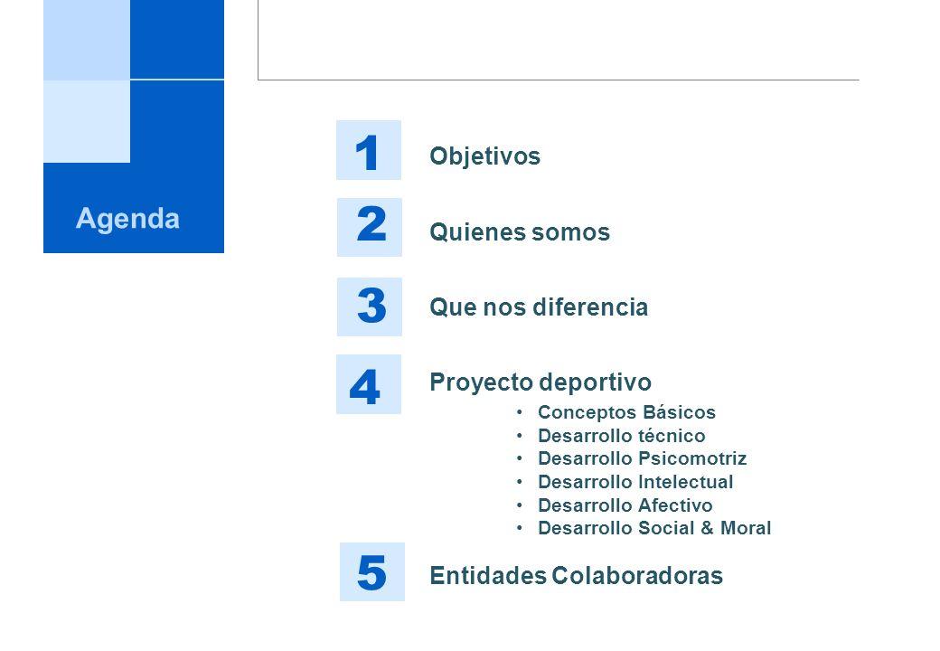 1 2 3 4 5 Agenda Objetivos Quienes somos Que nos diferencia