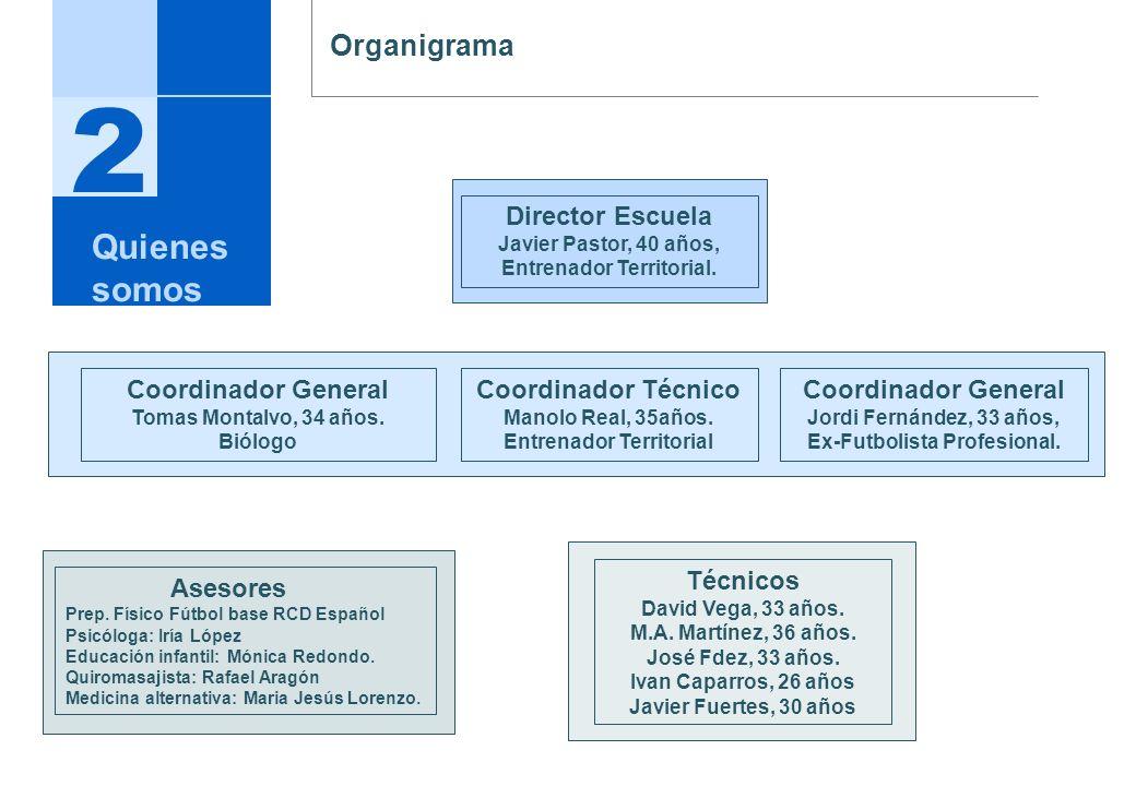 2 Quienes somos Organigrama Director Escuela Coordinador General
