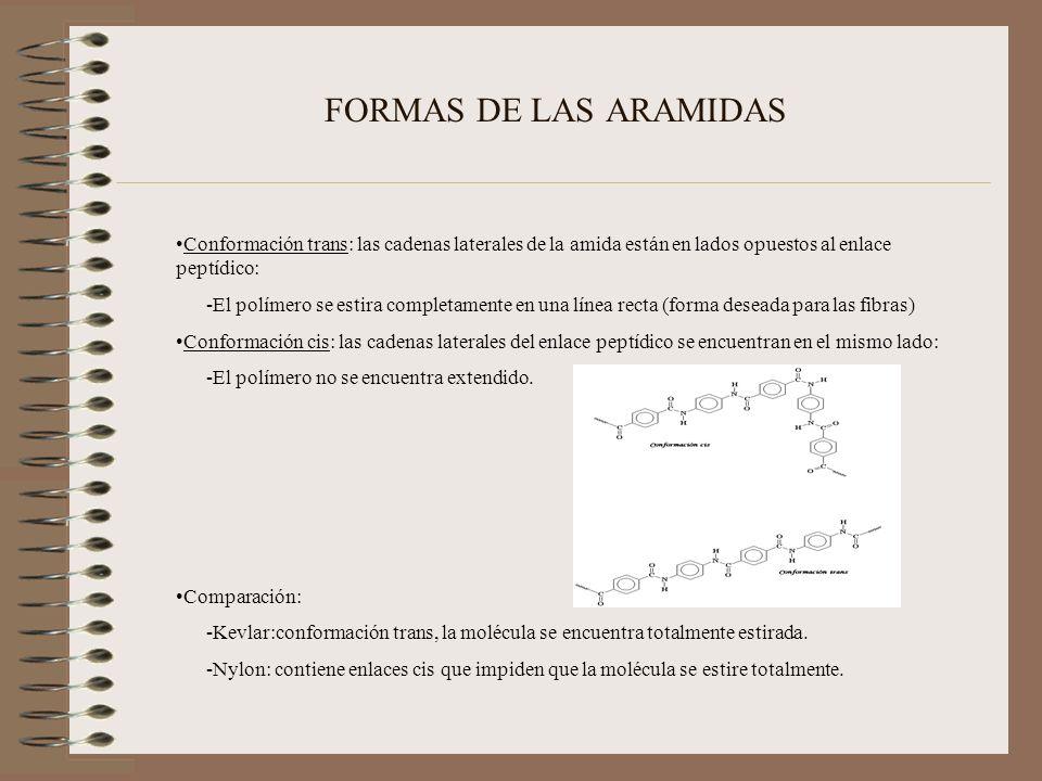 FORMAS DE LAS ARAMIDAS Conformación trans: las cadenas laterales de la amida están en lados opuestos al enlace peptídico: