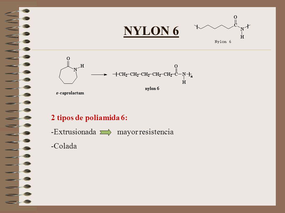 NYLON 6 2 tipos de poliamida 6: -Extrusionada mayor resistencia