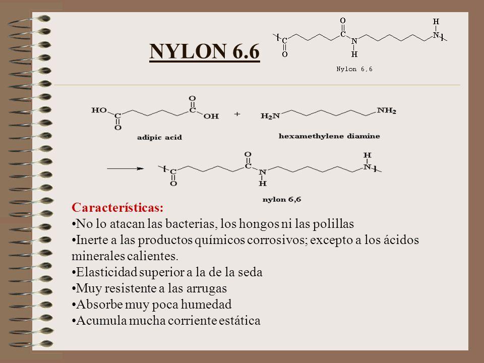 NYLON 6.6 Características: