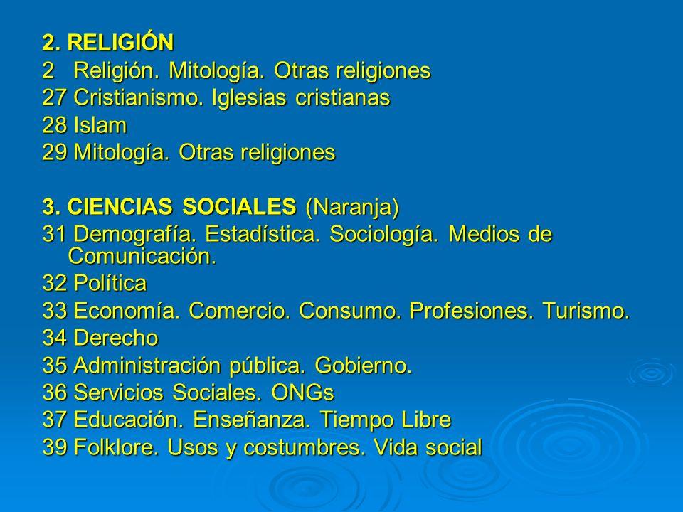 2. RELIGIÓN 2 Religión. Mitología. Otras religiones. 27 Cristianismo. Iglesias cristianas. 28 Islam.