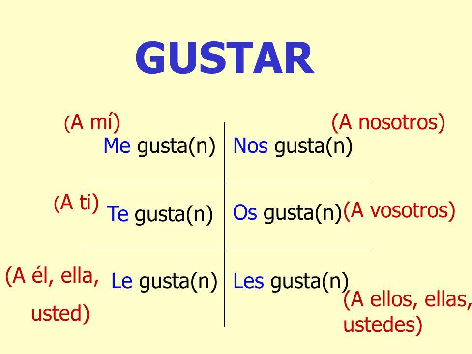 GUSTAR (A nosotros) Me gusta(n) Nos gusta(n) Te gusta(n) Os gusta(n)