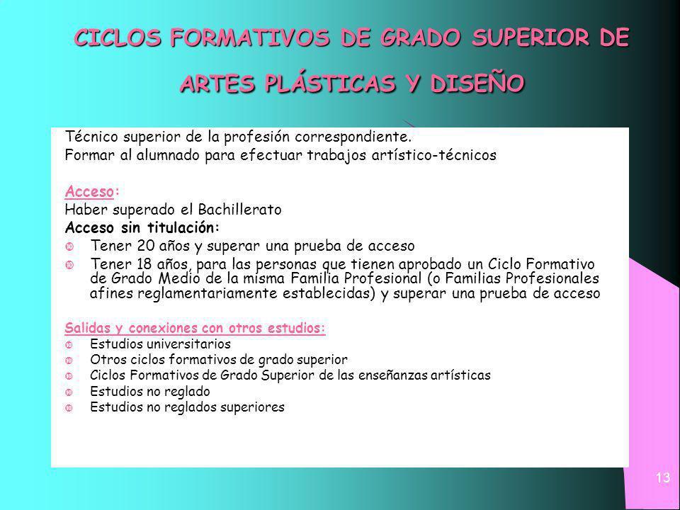 CICLOS FORMATIVOS DE GRADO SUPERIOR DE ARTES PLÁSTICAS Y DISEÑO