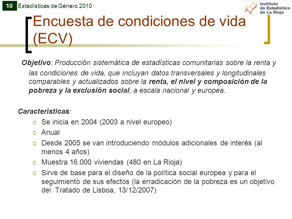 Encuesta de condiciones de vida (ECV)