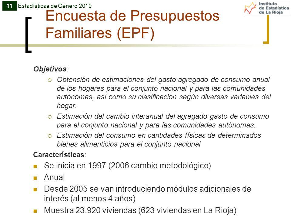 Encuesta de Presupuestos Familiares (EPF)