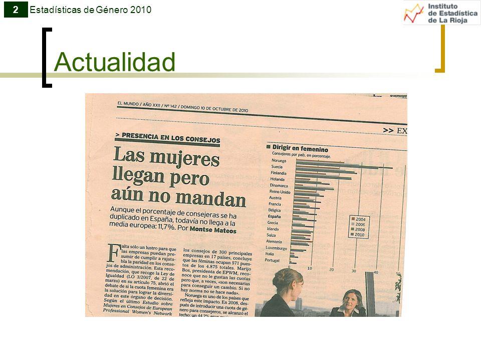 2 Estadísticas de Género 2010 Actualidad