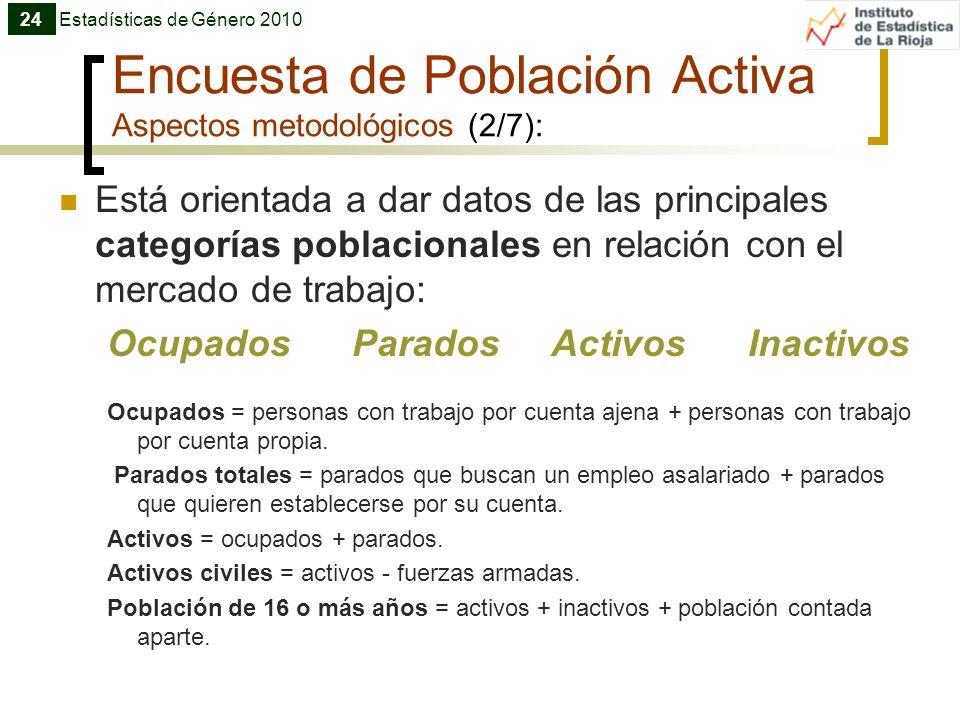 Encuesta de Población Activa Aspectos metodológicos (2/7):
