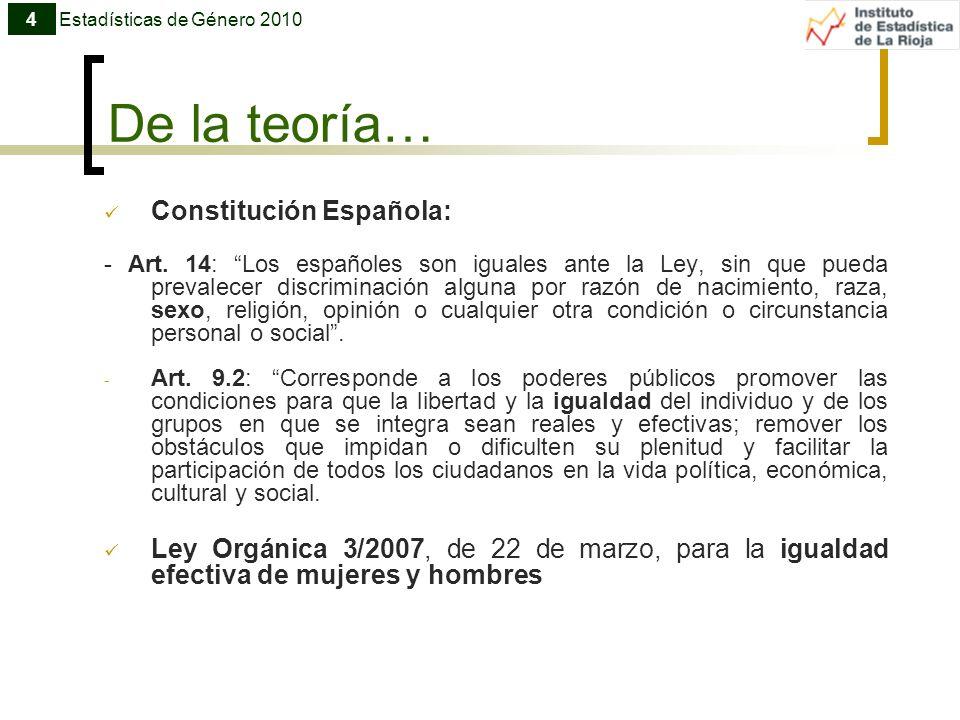 De la teoría… Constitución Española: