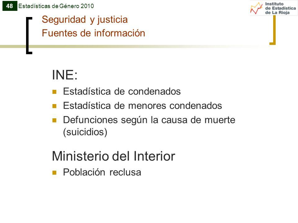 Seguridad y justicia Fuentes de información