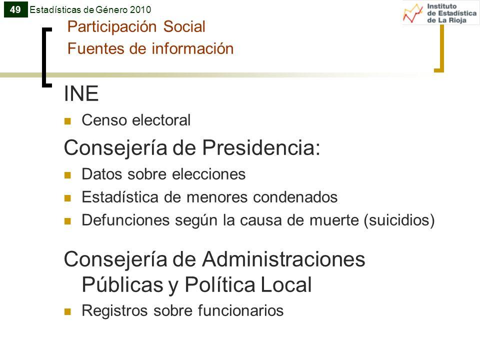 Participación Social Fuentes de información