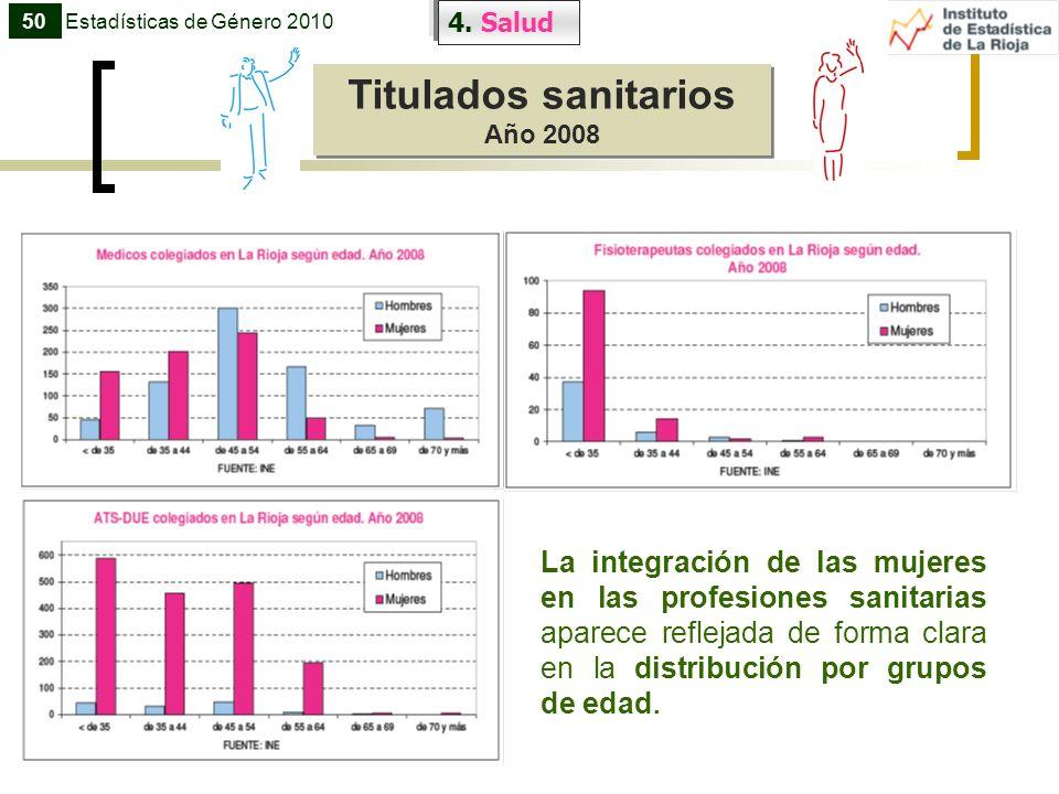 50 Estadísticas de Género 2010. 4. Salud. Titulados sanitarios. Año 2008.