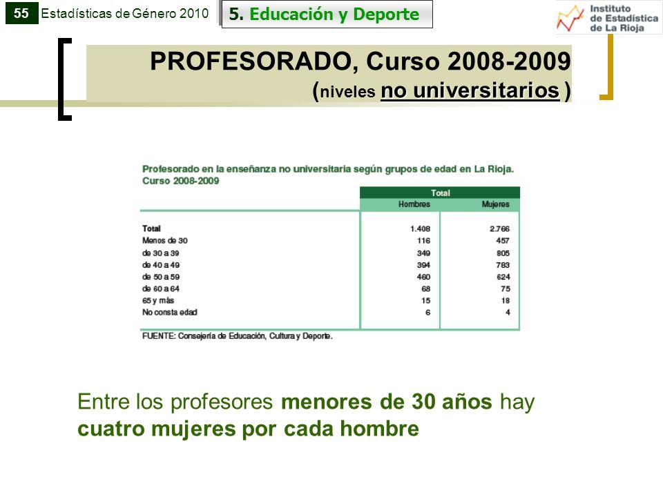 PROFESORADO, Curso 2008-2009 (niveles no universitarios )