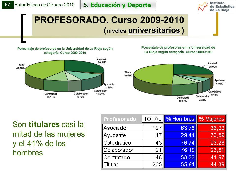 PROFESORADO. Curso 2009-2010 (niveles universitarios )