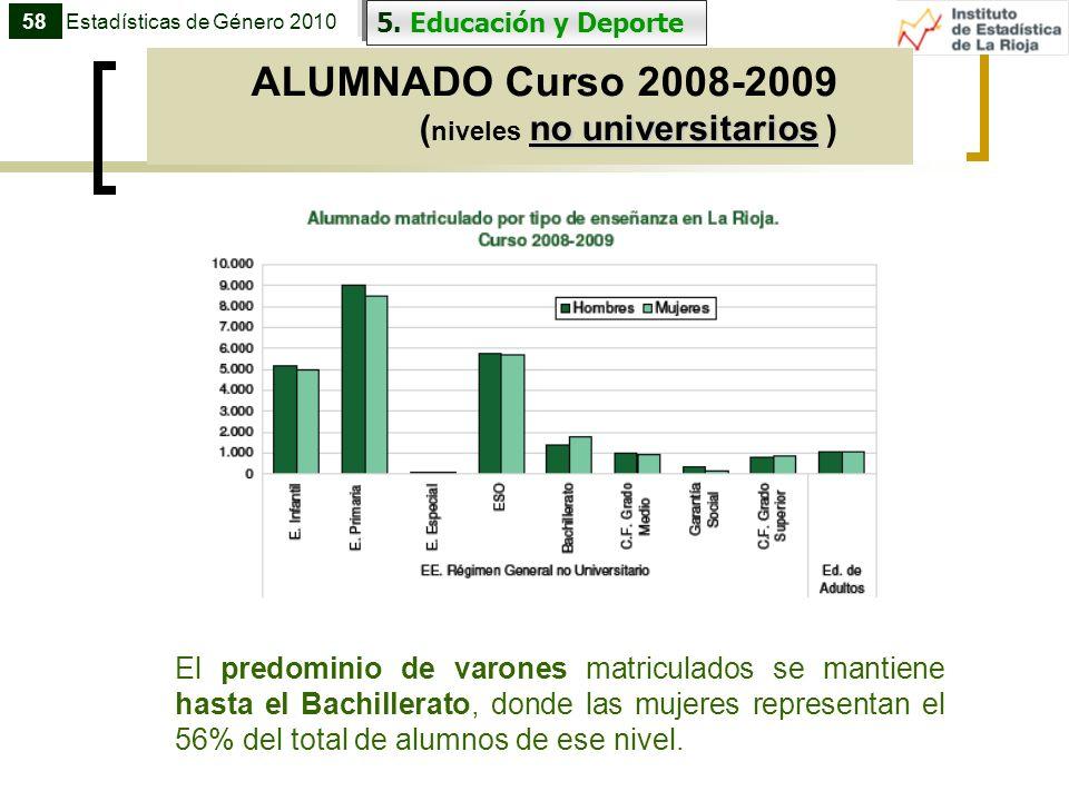 ALUMNADO Curso 2008-2009 (niveles no universitarios )