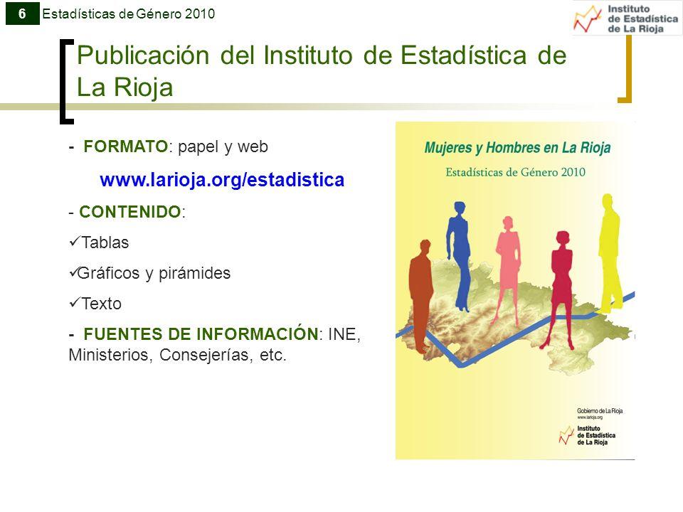 Publicación del Instituto de Estadística de La Rioja
