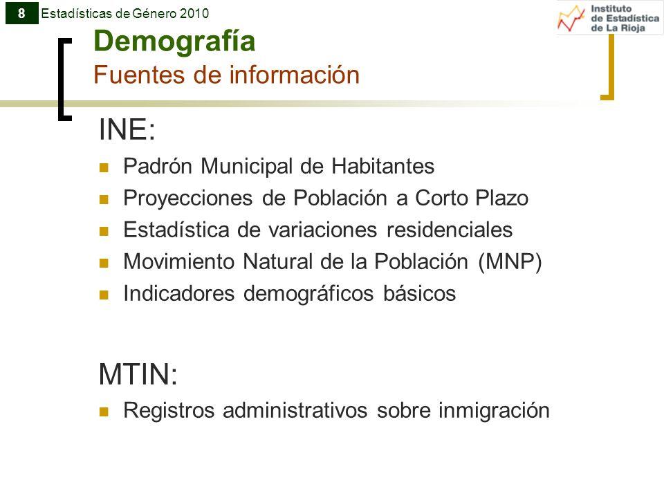 Demografía Fuentes de información