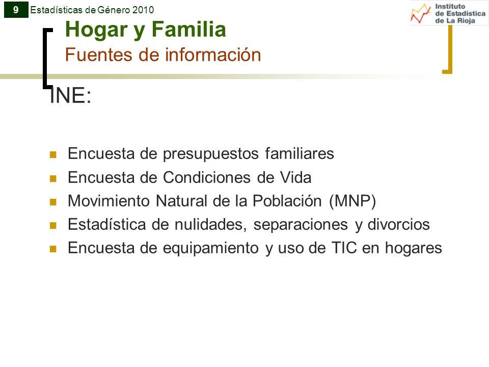 Hogar y Familia Fuentes de información