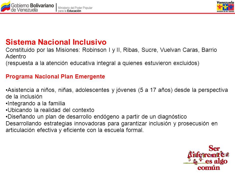 Sistema Nacional Inclusivo
