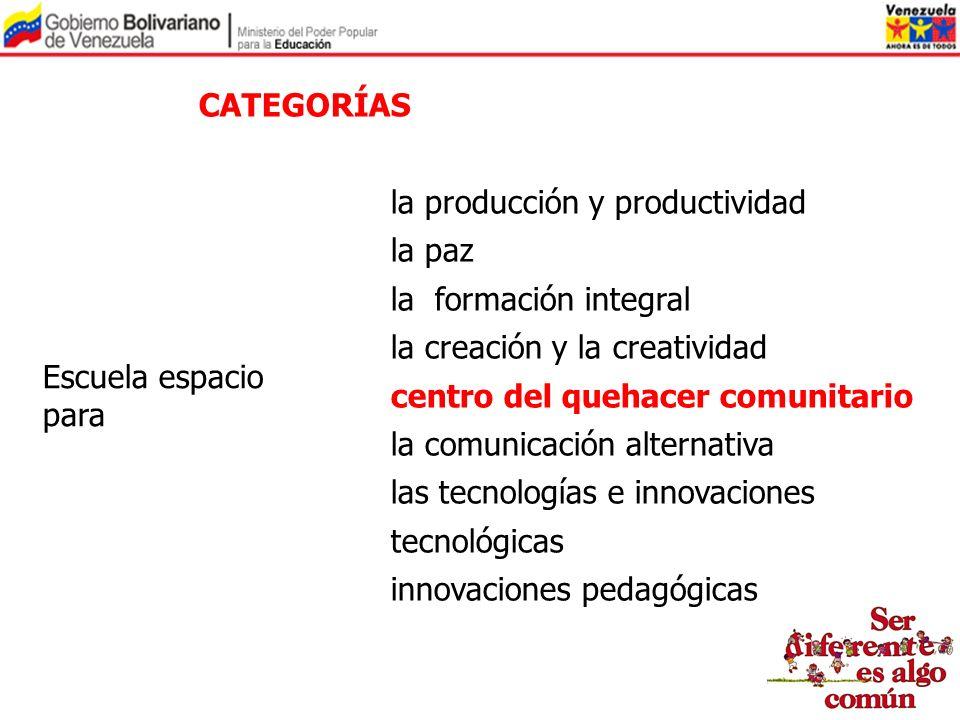 CATEGORÍAS la producción y productividad. la paz. la formación integral. la creación y la creatividad.