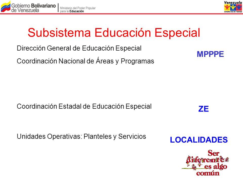 Subsistema Educación Especial