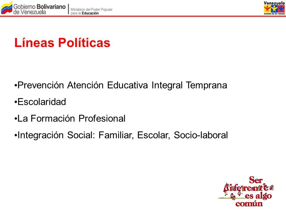 Líneas Políticas Prevención Atención Educativa Integral Temprana