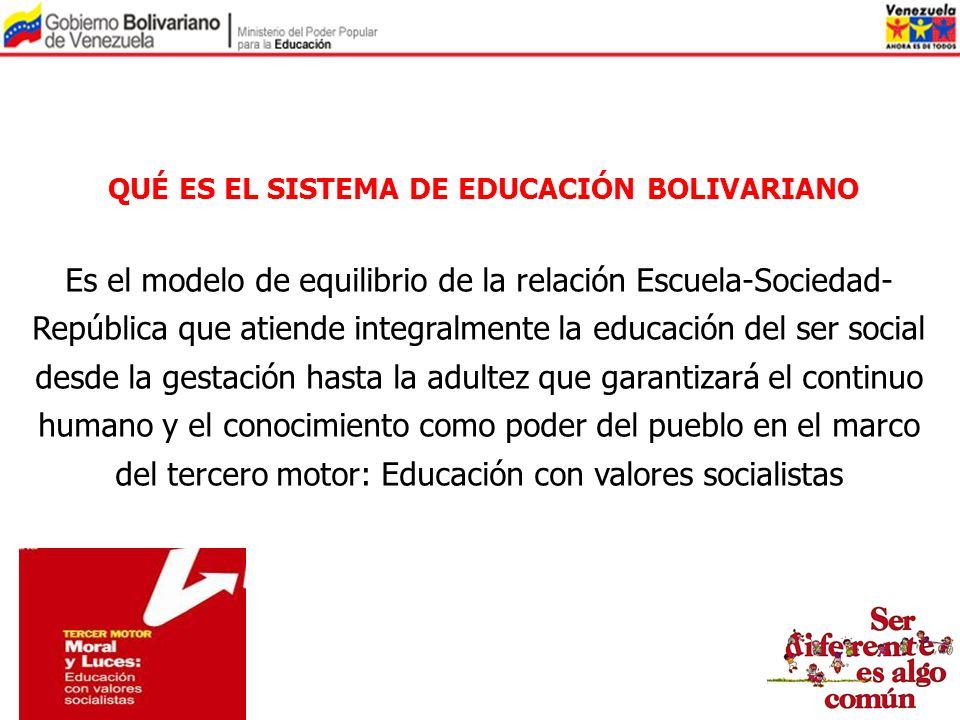 QUÉ ES EL SISTEMA DE EDUCACIÓN BOLIVARIANO