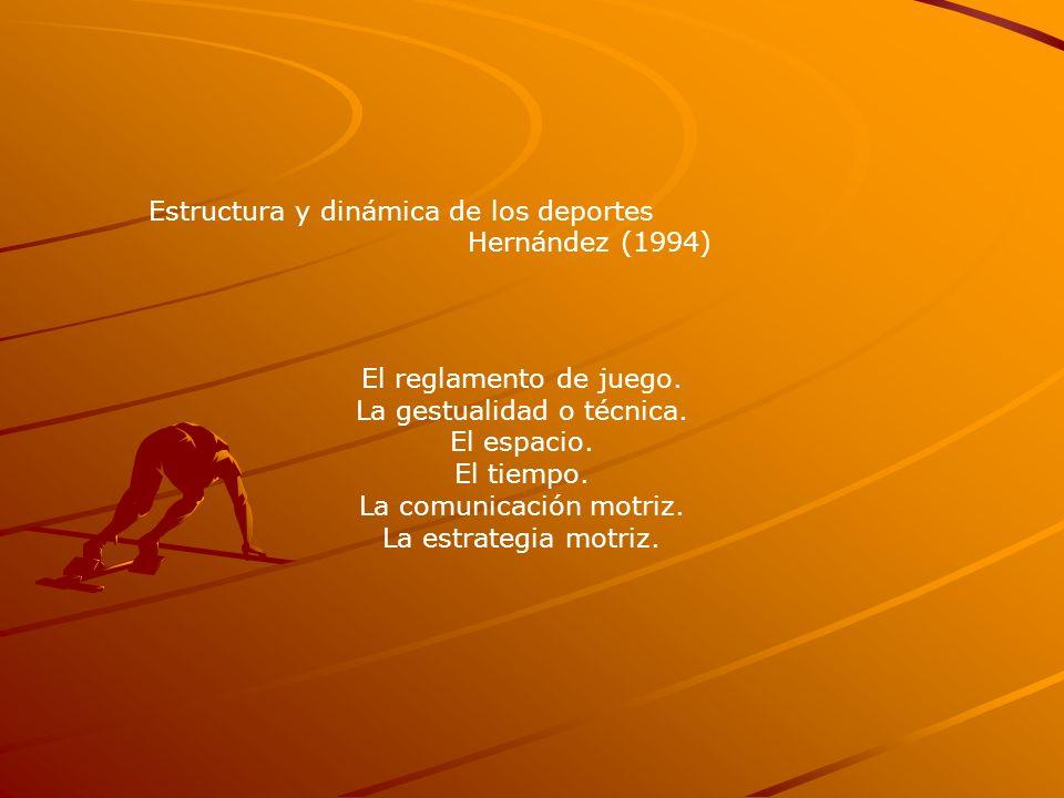 Estructura y dinámica de los deportes Hernández (1994)