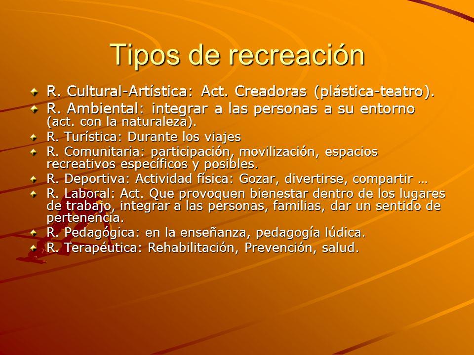 Tipos de recreación R. Cultural-Artística: Act. Creadoras (plástica-teatro).