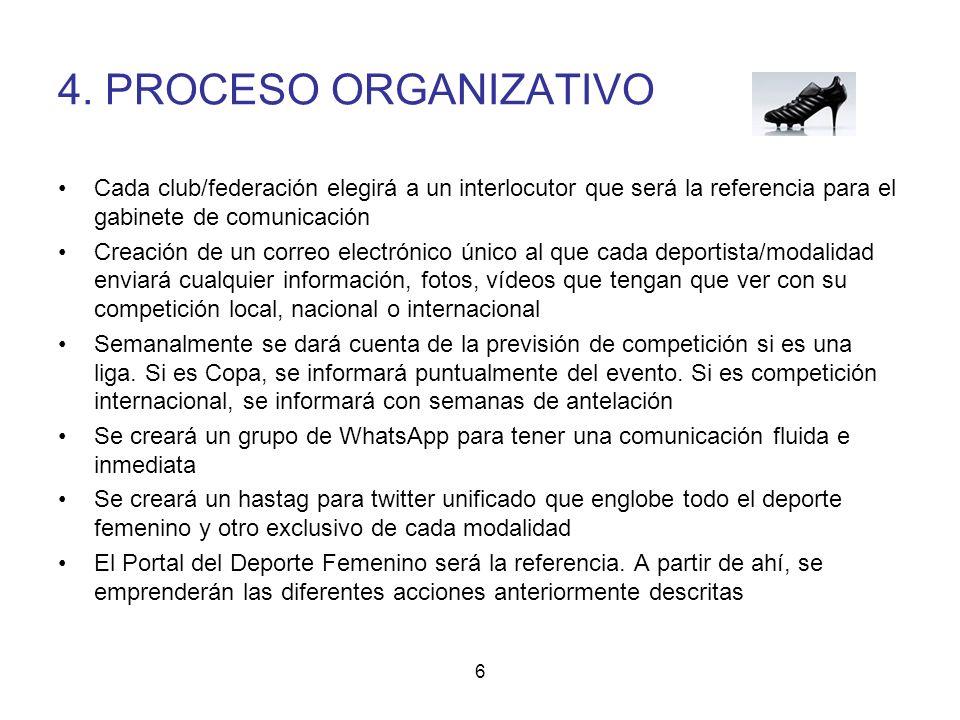 4. PROCESO ORGANIZATIVO Cada club/federación elegirá a un interlocutor que será la referencia para el gabinete de comunicación.