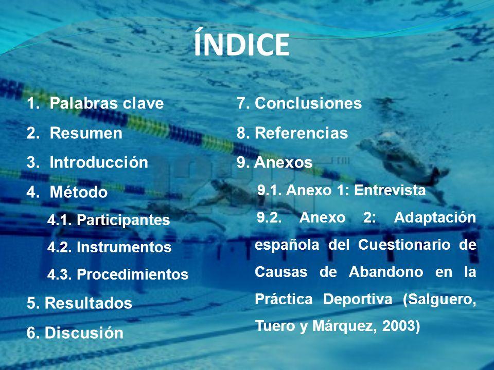 ÍNDICE Palabras clave Resumen Introducción Método 5. Resultados