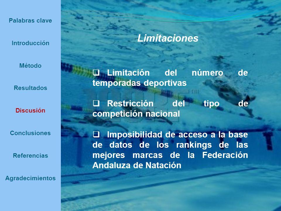 Limitaciones Limitación del número de temporadas deportivas