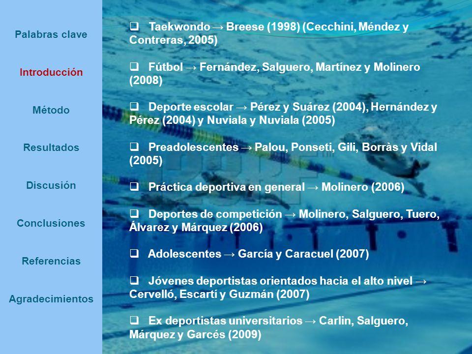 Taekwondo → Breese (1998) (Cecchini, Méndez y Contreras, 2005)