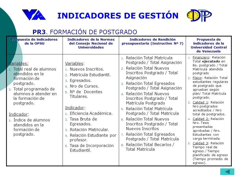 PR3. FORMACIÓN DE POSTGRADO