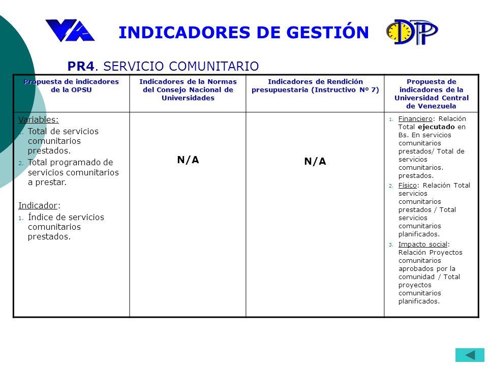 PR4. SERVICIO COMUNITARIO