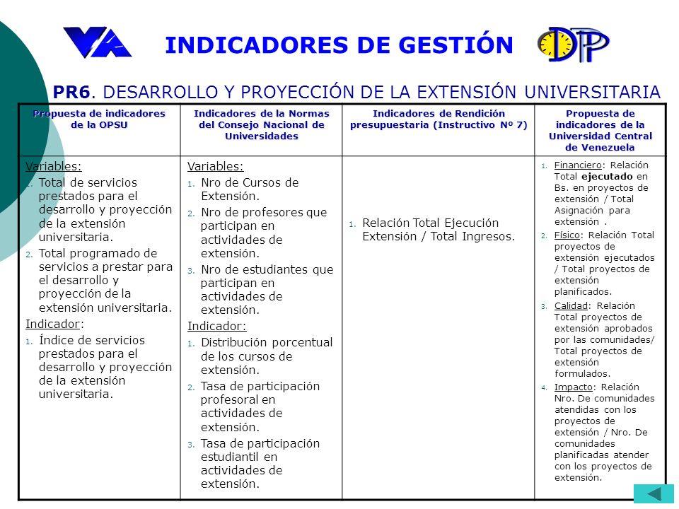 PR6. DESARROLLO Y PROYECCIÓN DE LA EXTENSIÓN UNIVERSITARIA