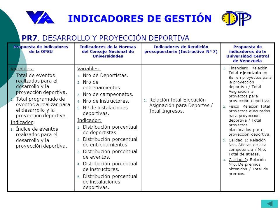 PR7. DESARROLLO Y PROYECCIÓN DEPORTIVA