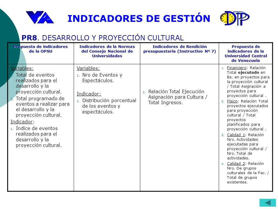 PR8. DESARROLLO Y PROYECCIÓN CULTURAL