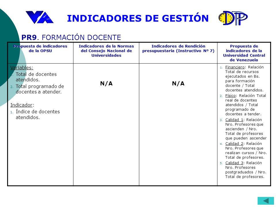 PR9. FORMACIÓN DOCENTE N/A Variables: Total de docentes atendidos.