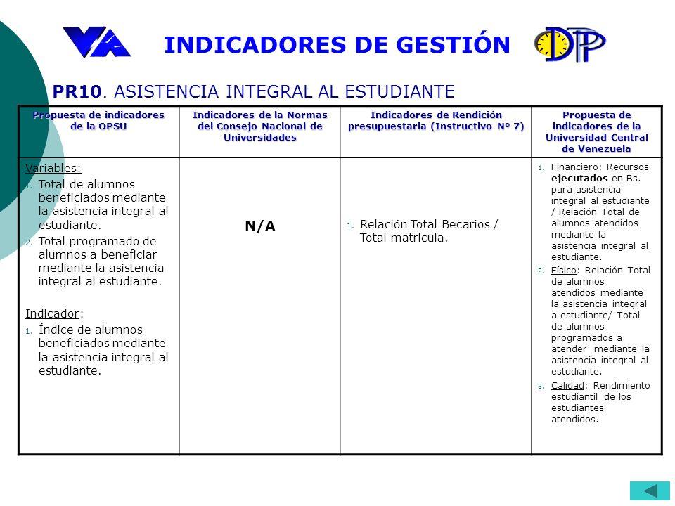 PR10. ASISTENCIA INTEGRAL AL ESTUDIANTE