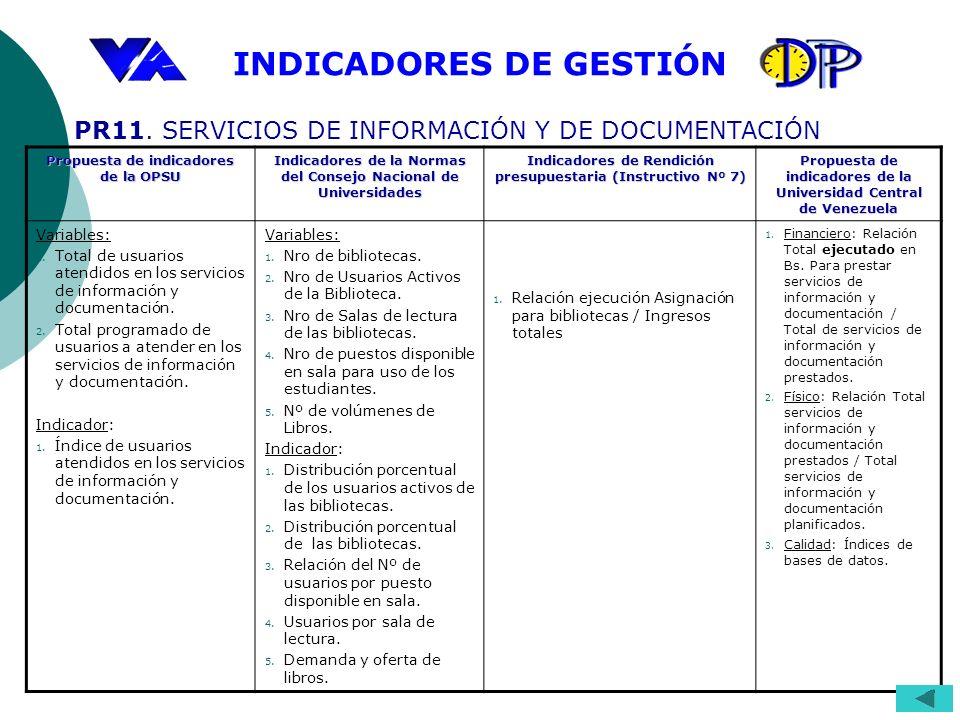 PR11. SERVICIOS DE INFORMACIÓN Y DE DOCUMENTACIÓN