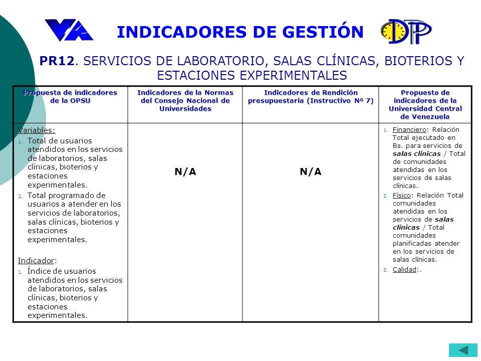 PR12. SERVICIOS DE LABORATORIO, SALAS CLÍNICAS, BIOTERIOS Y ESTACIONES EXPERIMENTALES