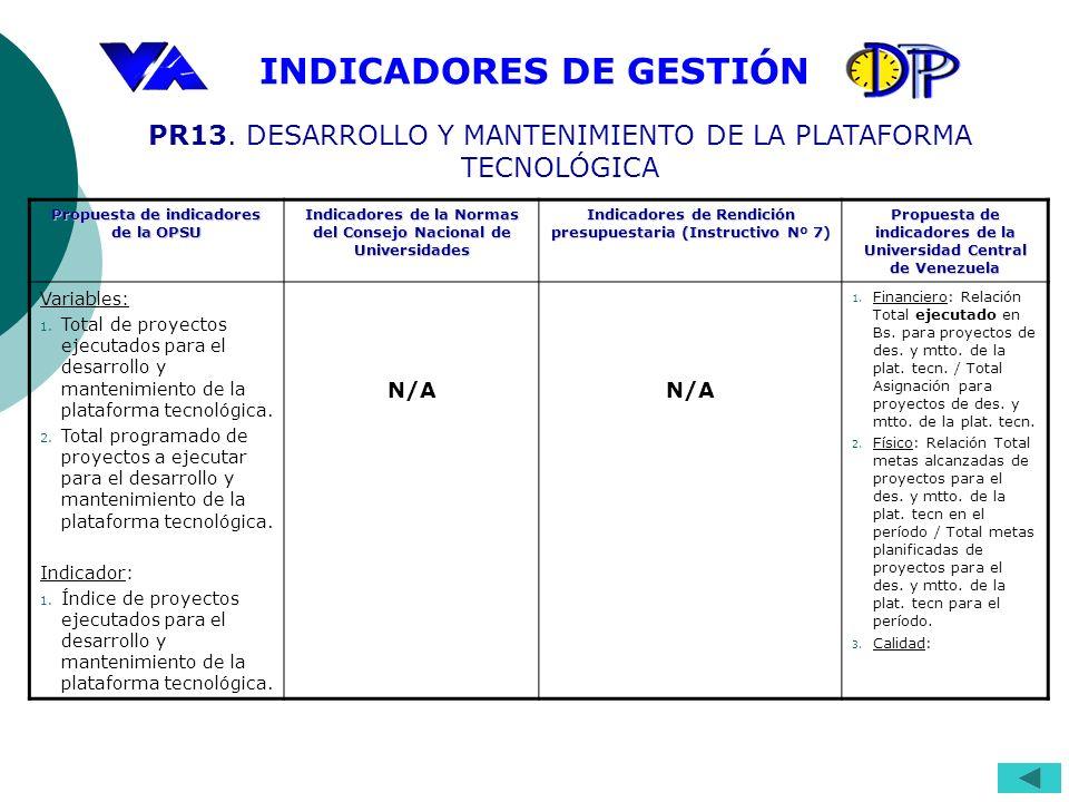 PR13. DESARROLLO Y MANTENIMIENTO DE LA PLATAFORMA TECNOLÓGICA