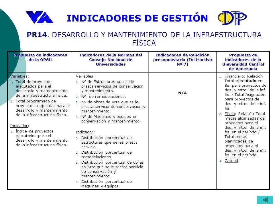 PR14. DESARROLLO Y MANTENIMIENTO DE LA INFRAESTRUCTURA FÍSICA