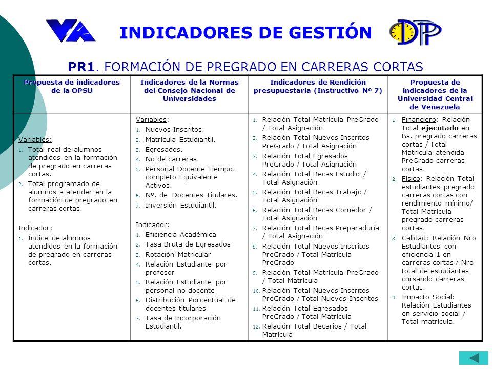 PR1. FORMACIÓN DE PREGRADO EN CARRERAS CORTAS