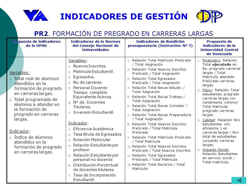 PR2. FORMACIÓN DE PREGRADO EN CARRERAS LARGAS